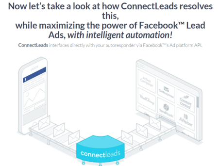 connectleads